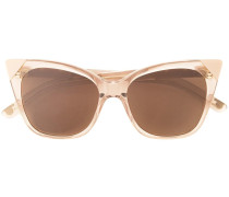 Sonnenbrille aus Acryl