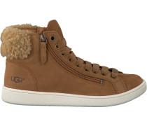 Cognacfarbene UGG Sneaker Olive