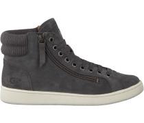 Graue UGG Sneaker Olive