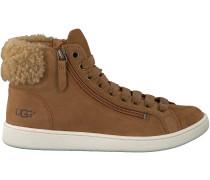 Cognac UGG Sneaker Olive