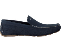 Blue UGG shoe Henrick Stripe Perf