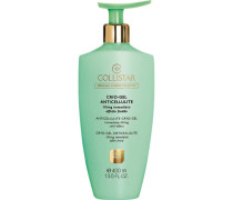 Anti-Cellulite Strategy Anticellulite Cryo-Gel