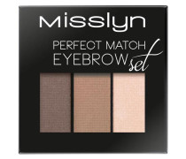 Augenbrauen Perfect Match Eyebrow Set Nr. 8 Chocolate Shades