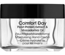 Pflege Hand!Spa Comfort Day