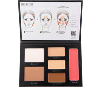 Make-up Teint Contouring Palette