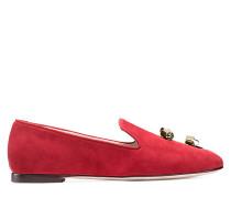 Die Node Flats - Crimson