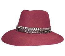 Second Hand Kaninchen Hüte
