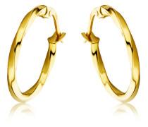Creolen aus 585 Gold