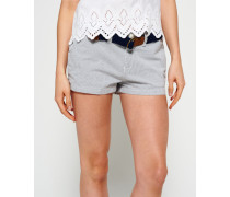 Riviera Hot Shorts marineblau