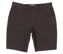 New Order Shorts char