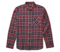 Axel Flannel Shirt navy
