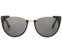 Sonnenbrille Upside Down Browline