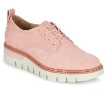 Schuhe WINDUP