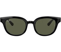 Sonnenbrille mit Glanz-Finish