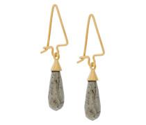 Curiosities pyrite earrings