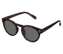 JJTREND Sonnenbrille black