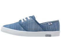 HERMOSA II Sneaker low light blue