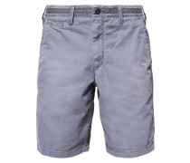 Shorts shadow