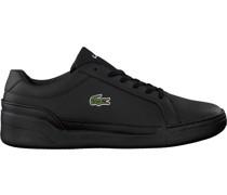 Sneaker Low Challenge