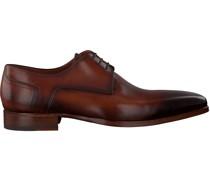 Business Schuhe Magnum