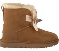 UGG Schuhe | Sale 76% im Online Shop