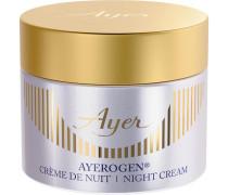 Pflege ogen Night Cream