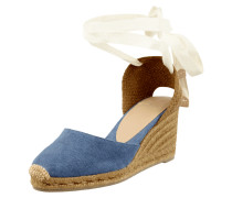 Wedges aus Canvas