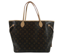 Second Hand Neverfull MM