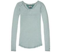 Langarmshirt 'thdw Basic Stripe SN Knit L/S 12' petrol / weiß