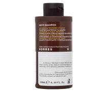 Magnesium & Wheat Proteins Shampoo