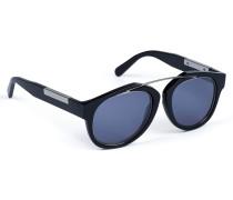 "Sunglasses ""remember"""