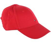 Cap Rot