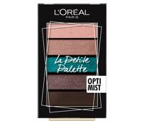 L'Oréal Paris Mini Eyeshadow Palette – 03 Optimist