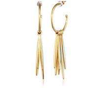 Jewelry Damen-Creolen Messing Emaille Big earrings grün 261422403
