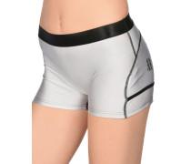 Wunder Shorts Shorts