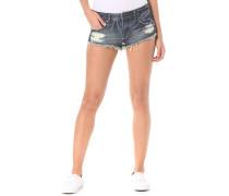 TTT Micro - Shorts für Damen - Blau