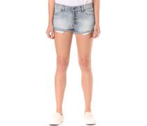 Wonder Shank - Shorts für Damen - Blau