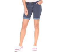 Highest Point - Shorts für Damen - Blau