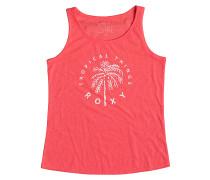 Rainy Tropic Clothing - Top für Mädchen - Pink