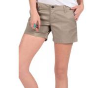 """Frochickie 5"""" Shorts khaki"""