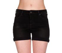Zimtstern Vadaz Shorts