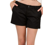 Frochickie 5'' Shorts black