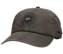 The Eye Cap