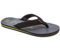 Ripper Sandals scale