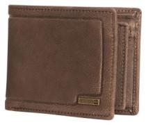 Scope Wallet java