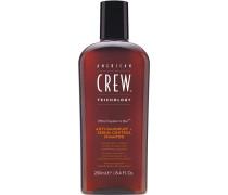 Anti-Dandruff + Sebum Control Shampoo