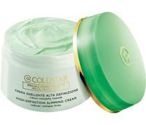 High-Definition Slimming Cream