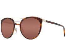 Sonnenbrille für höchste Ansprüche