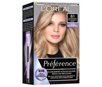 Preference Haarcoloration Haarfarbe