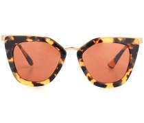 Sonnenbrille in Hornoptik
